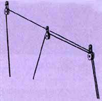 Sicherungsleine - 3Punkt-Aufhängung